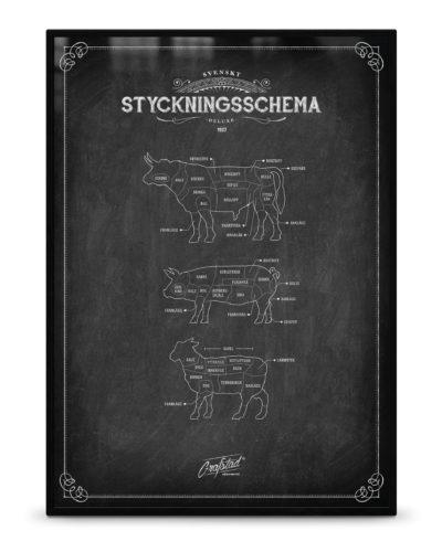 Svenskt Styckningsschema